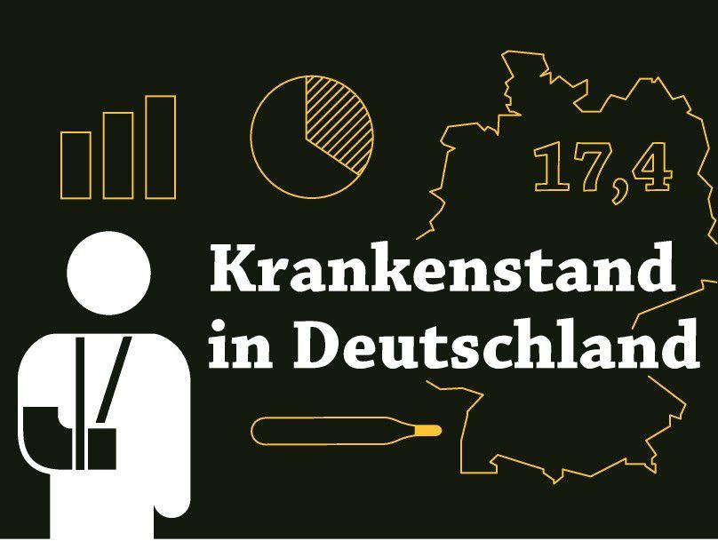 Despre concediu medical în Germania